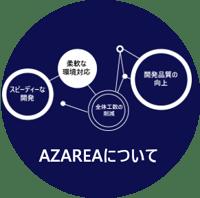AZAREAについて